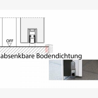 absenkbare bodendichtungen tuerenposten. Black Bedroom Furniture Sets. Home Design Ideas